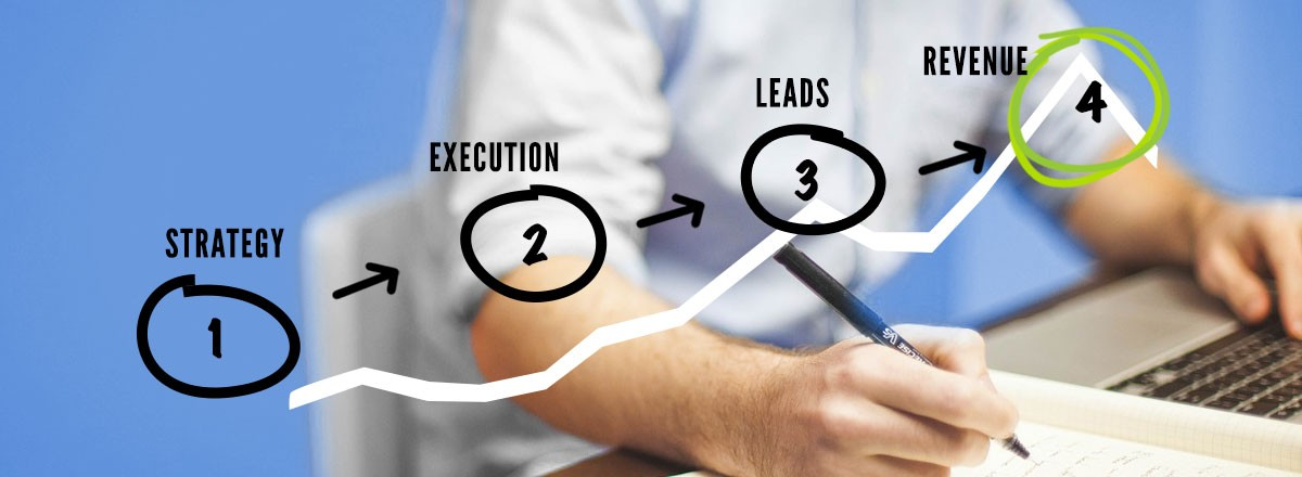 Exceed Sales Leads to Revenue