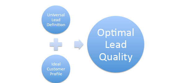 universal lead definition